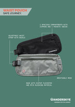Load image into Gallery viewer, RFID Waist Pouch (Gray)