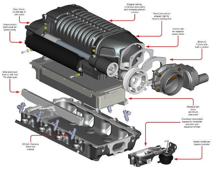 GM LS Universal Front Feed SuperCharger System