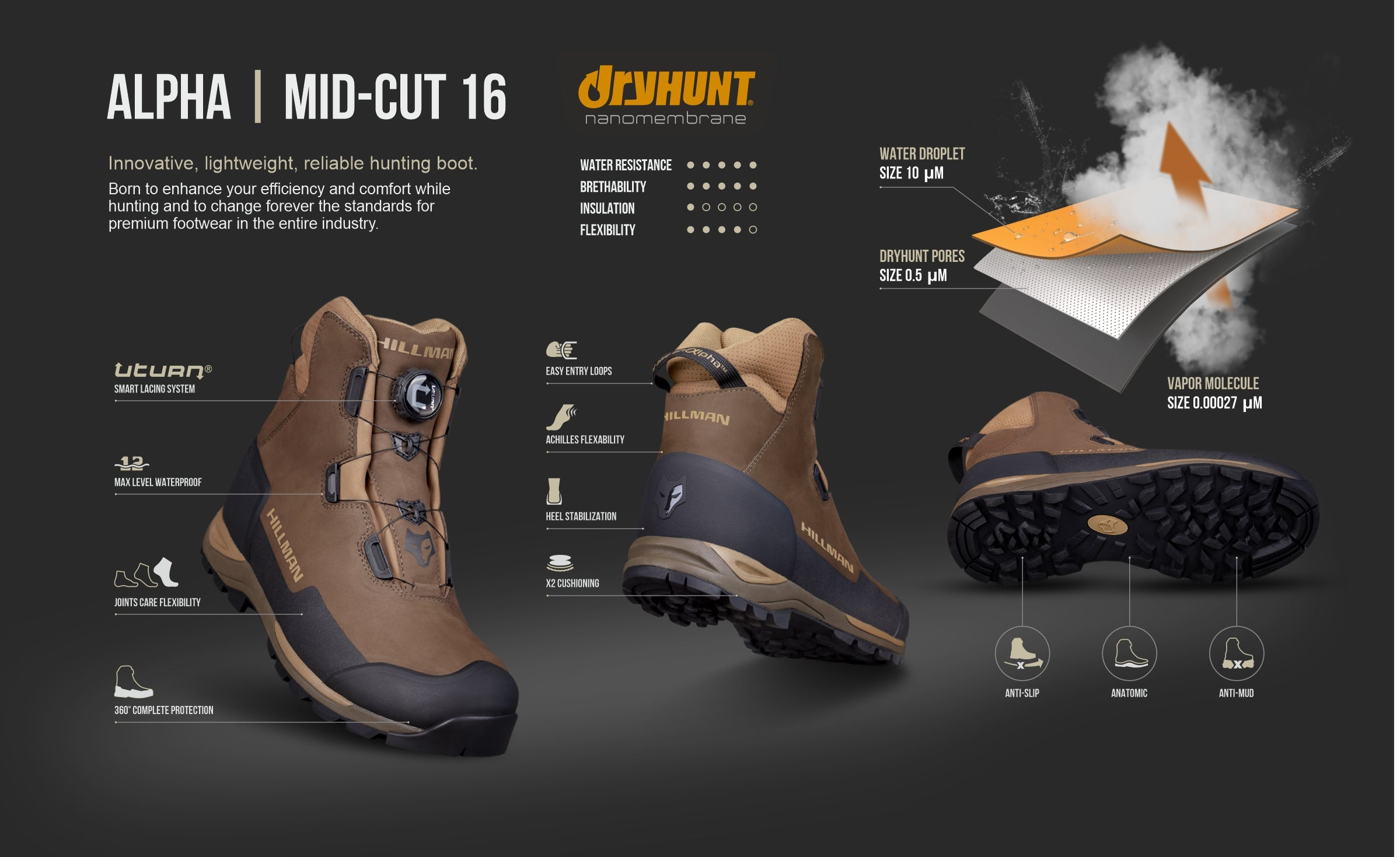 Best Waterproof Hunting Boots Dryhunt membrane Hillman MC16