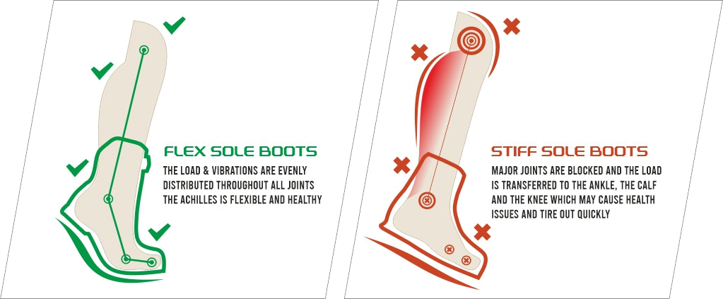 soft flexible sole compare with stiff sole outdoor hunting boots
