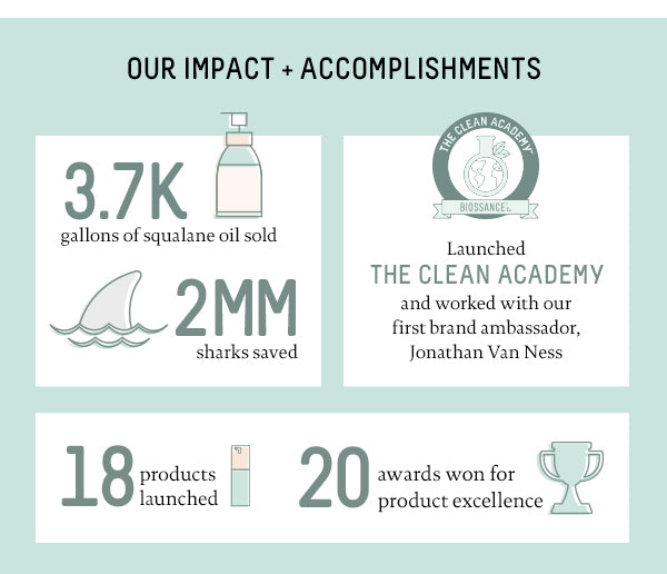 Biossance Impact + Accomplishments