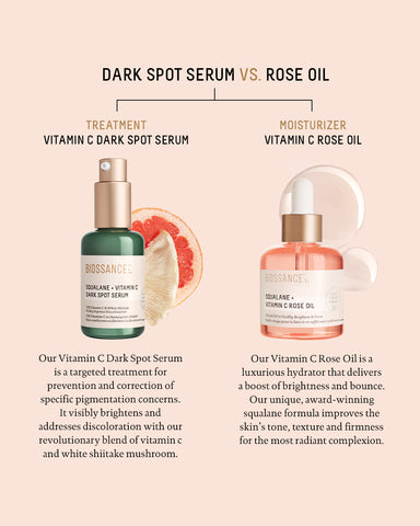 Vitamin C Dark Spot Serum versus Vitamin C Rose Oil