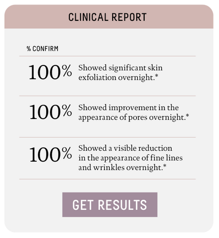 Lactic Acid Clinical Results Report