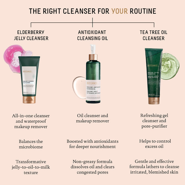Cleanser comparison chart