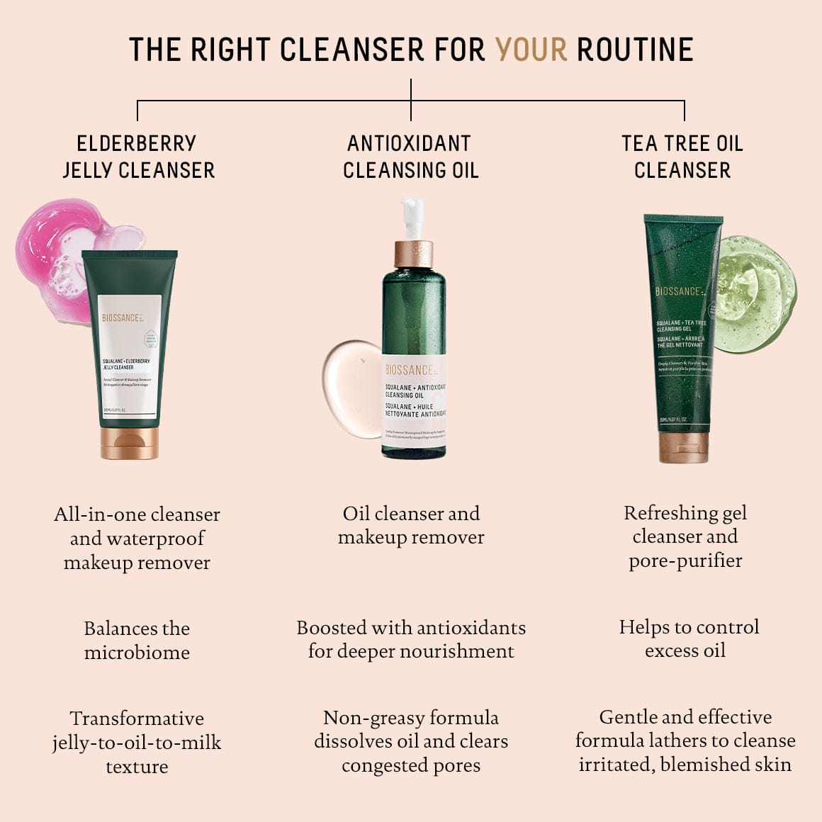Squalane + Elderberry Jelly Cleanser