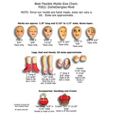 Sizes of faces and all other parts