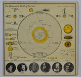 Sun Ra | The Heliocentric Worlds Of Sun Ra Vol. 2