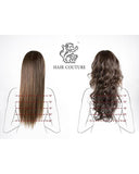 Lengths | 100% Human Hair Remi Clip In Extensions 22