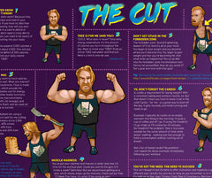 Buff Dudes Cutting Infographic