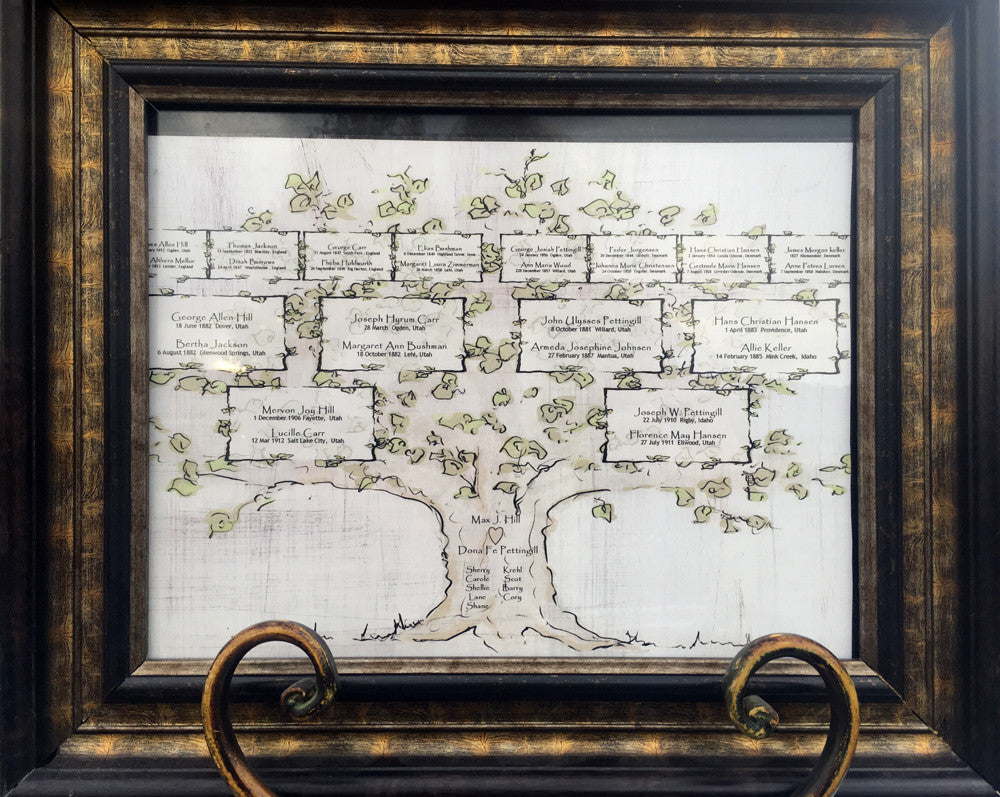Personalized 4 Generation Family Tree – Lasting Impressions for Paper