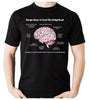 Brain Recipes Ideas for Zombies Men's T-Shirt Living Dead