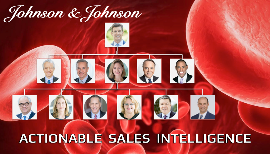 Johnson & Johnson Org Charts and Sales Intelligence