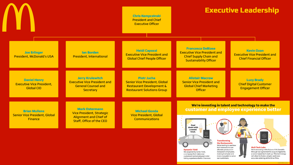 McDonald's org charts sales intelligence
