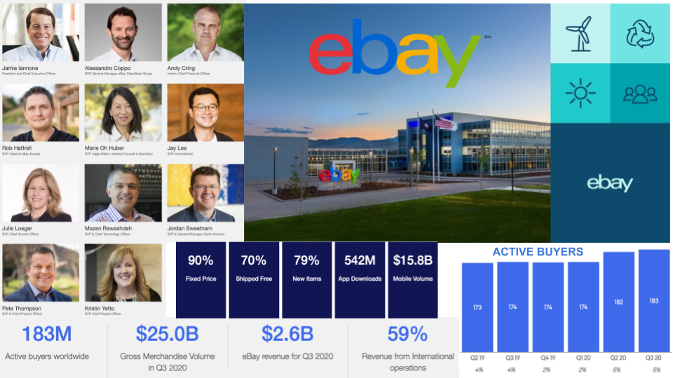 eBay Sales Intelligence Blog by databahn
