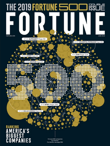 2019 Fortune 500 Magazine Cover
