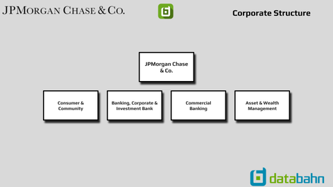 JPMorgan Chase Corporate Structure Org Chart