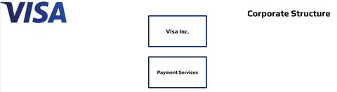 Visa Corporate Structure Org Charts