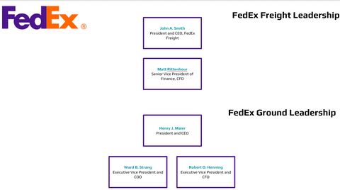 FedEx Leadership Org Chart