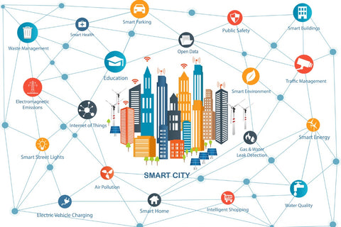Smart Cities List