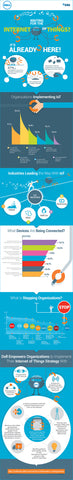 What is the Internet of Things? Infographic