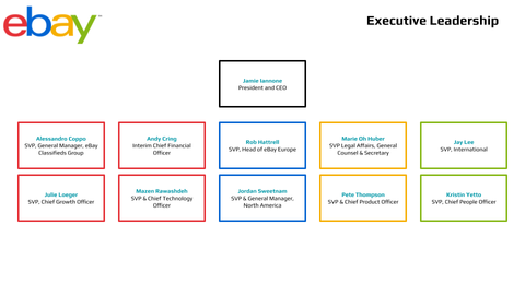 eBay Executive Leadership