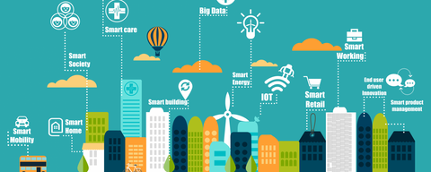 Smart Cities Definition by databahn