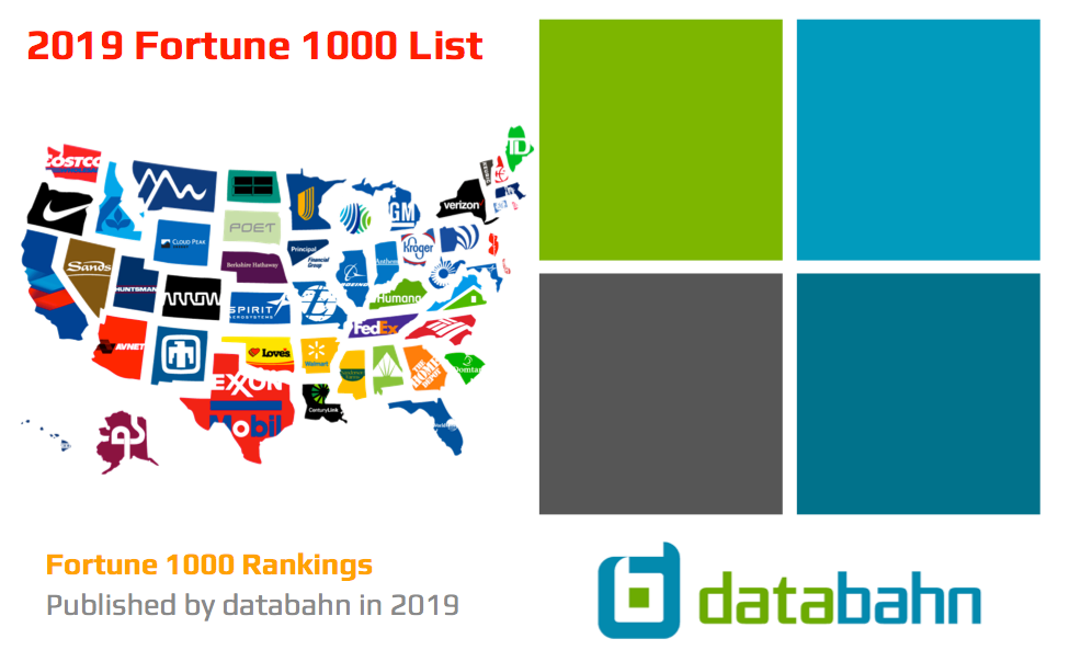 2019 Fortune 1000 List cover image by databahn