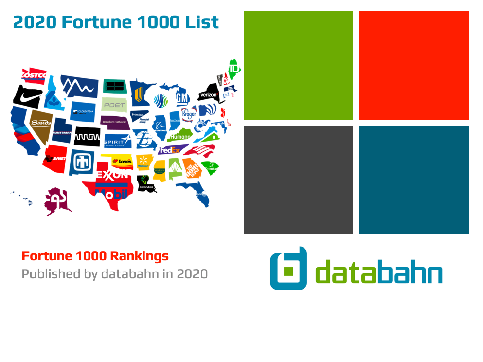 Free 2020 Fortune 1000 List download cover image