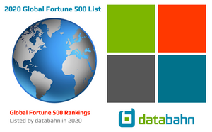 2020 Global Fortune 500 list cover image