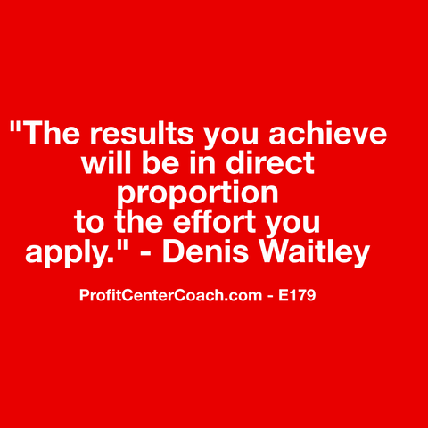 "E179 - Social Square 12"" x 12"" Inspirational Canvas Wall Hanging - ""The results you achieve will be in direct proportion to the effort you apply"" Denis Waitley"