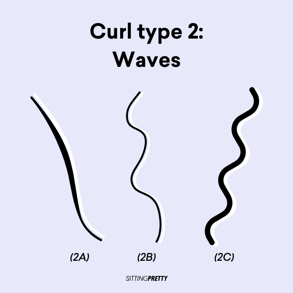 curly girl method hair types curl types sitting pretty halo hair
