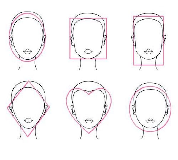 what hair cut should i get for my face shape halo hair extensions faceshape chart