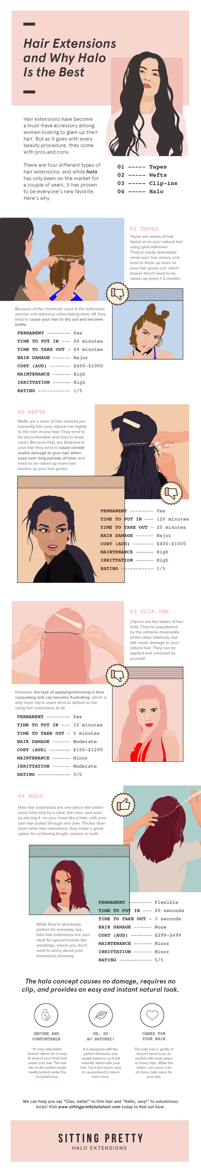 why choose halo hair extension infographic