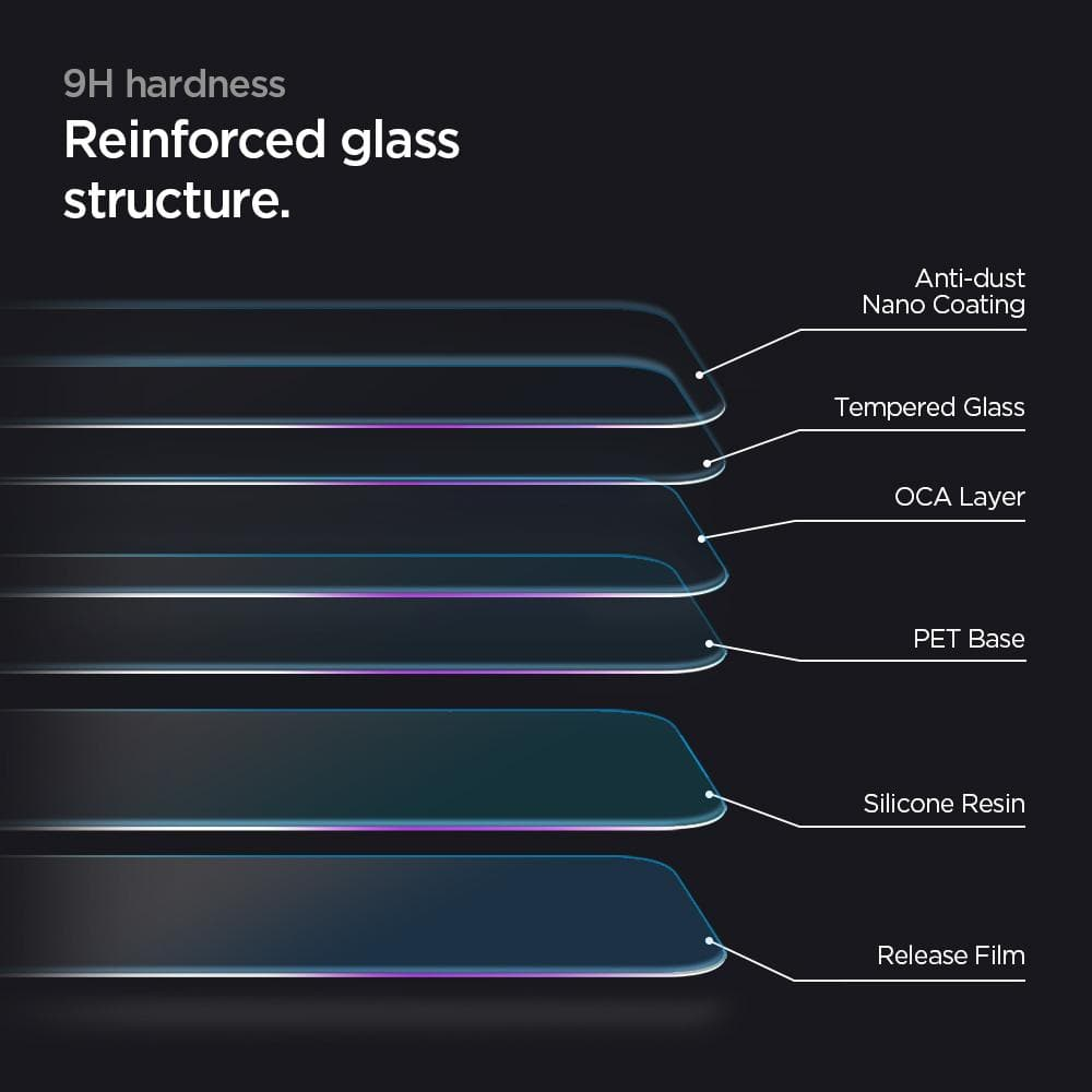 iPhone 11 / XR Screen Protector EZ FIT GLAS.tR SLIM showing the 9H hardness. Reinforced glass structure. Layers from top to bottom: Anti-dust nano coating, tempered glass, OCA layer, PET base, Silicone Resin, Release Film