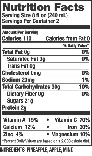 Pineapple Mint Nutrition Facts