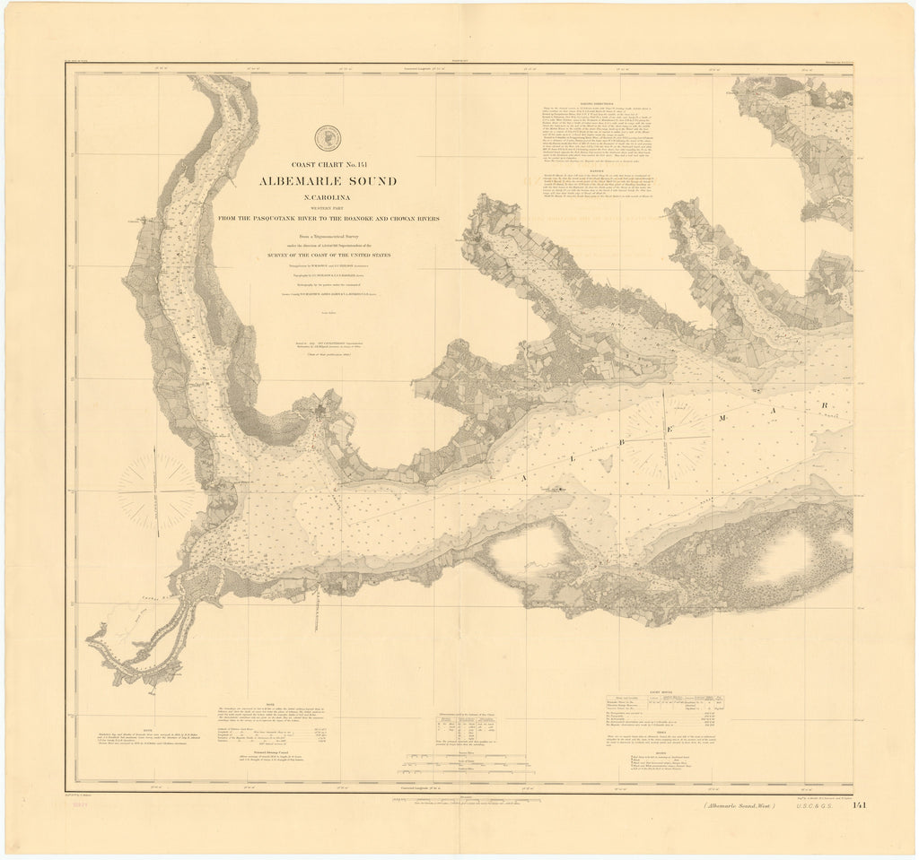 Albemarle Sound Historical Map - 1877