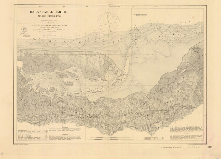 Barnstable Harbor Map - 1865