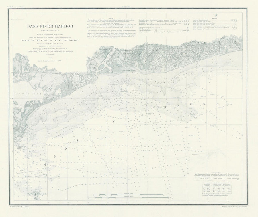 Bass River Harbor Map - 1857