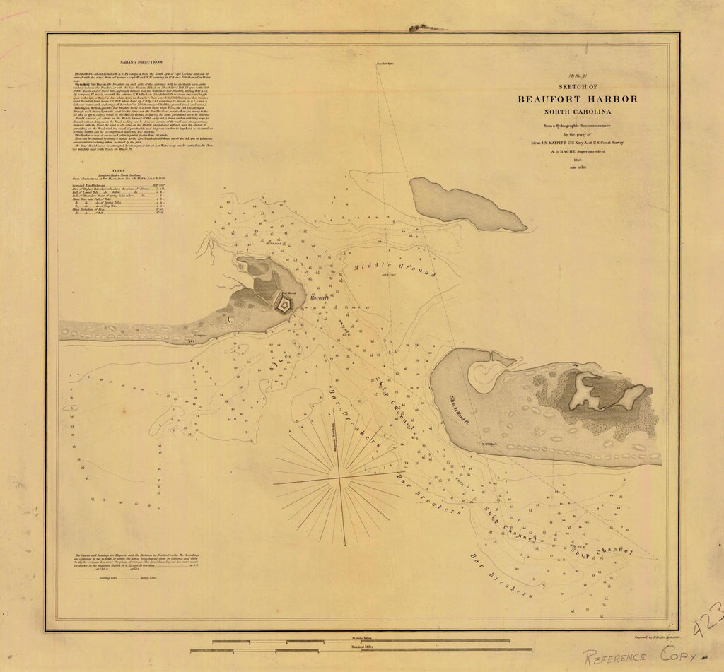 Beaufort Harbor Map - 1850