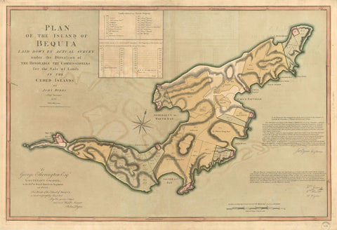Bequia Island Historical Map - 1776