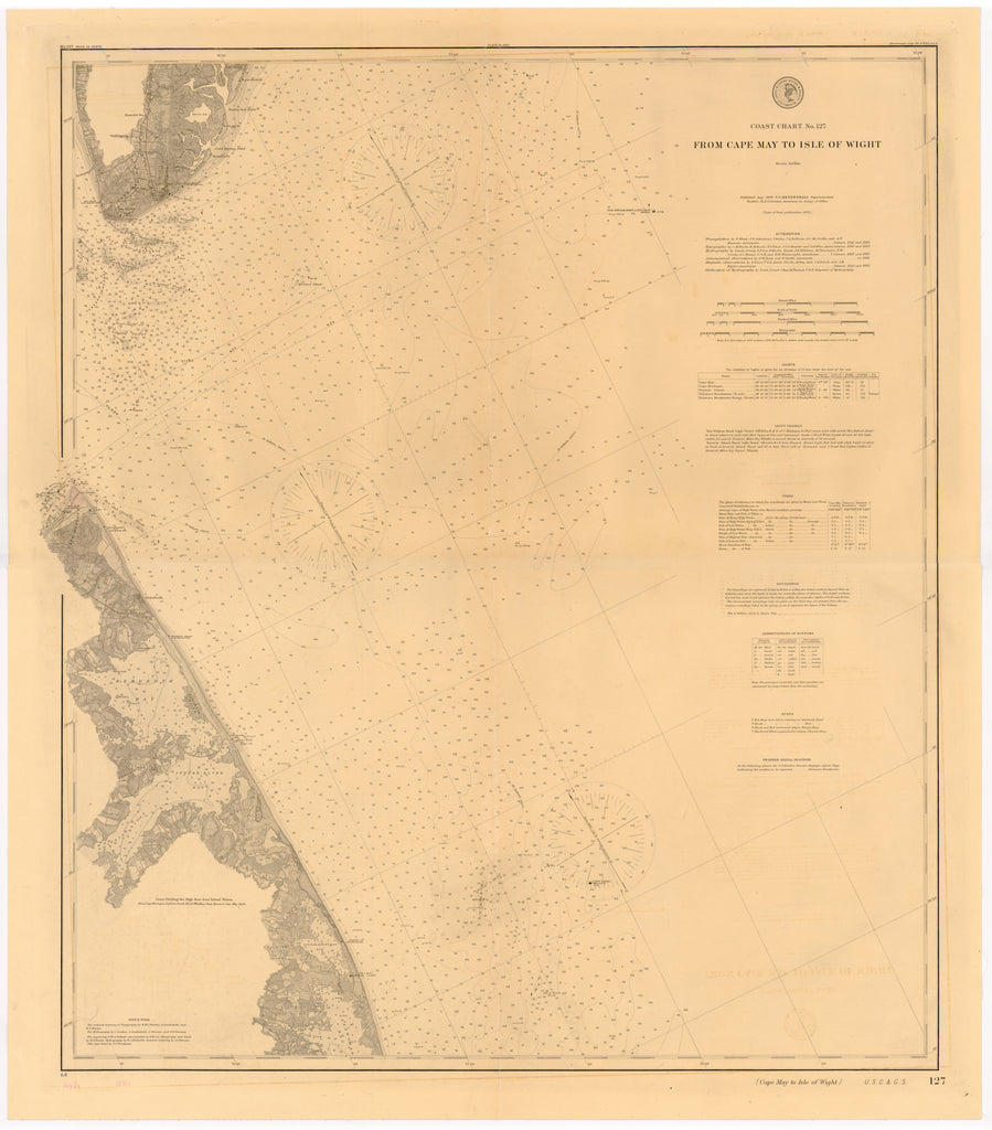 Cape May to Isle of Wight - 1889