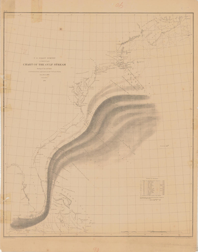 Chart of the Gulf Stream Map - 1860