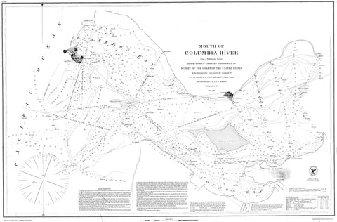Columbia River Map - 1851
