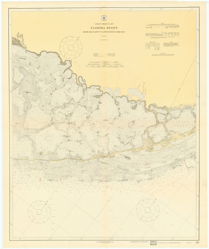 Florida Keys Historical Map - 1919