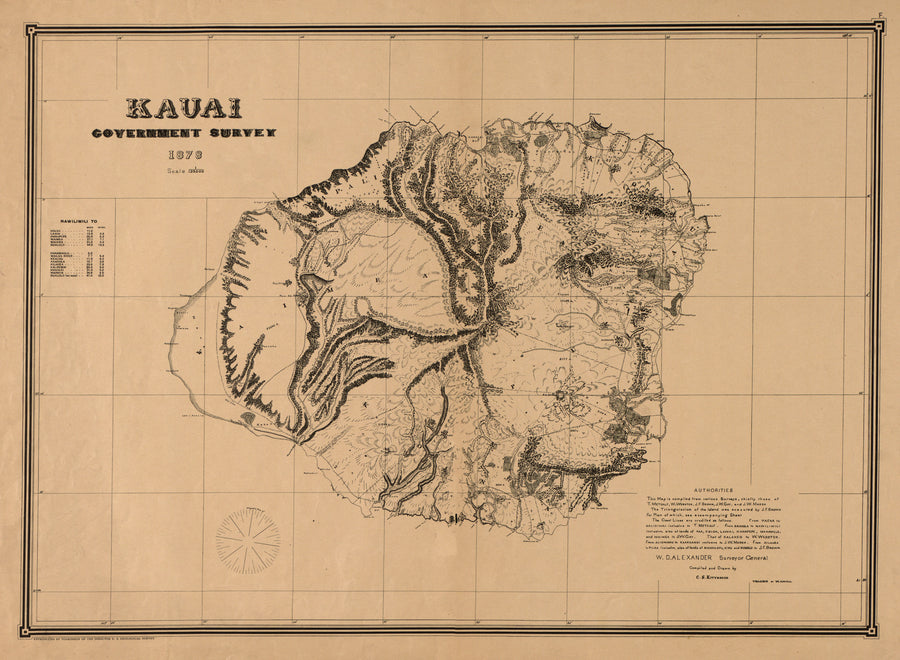Kauai Map - 1878