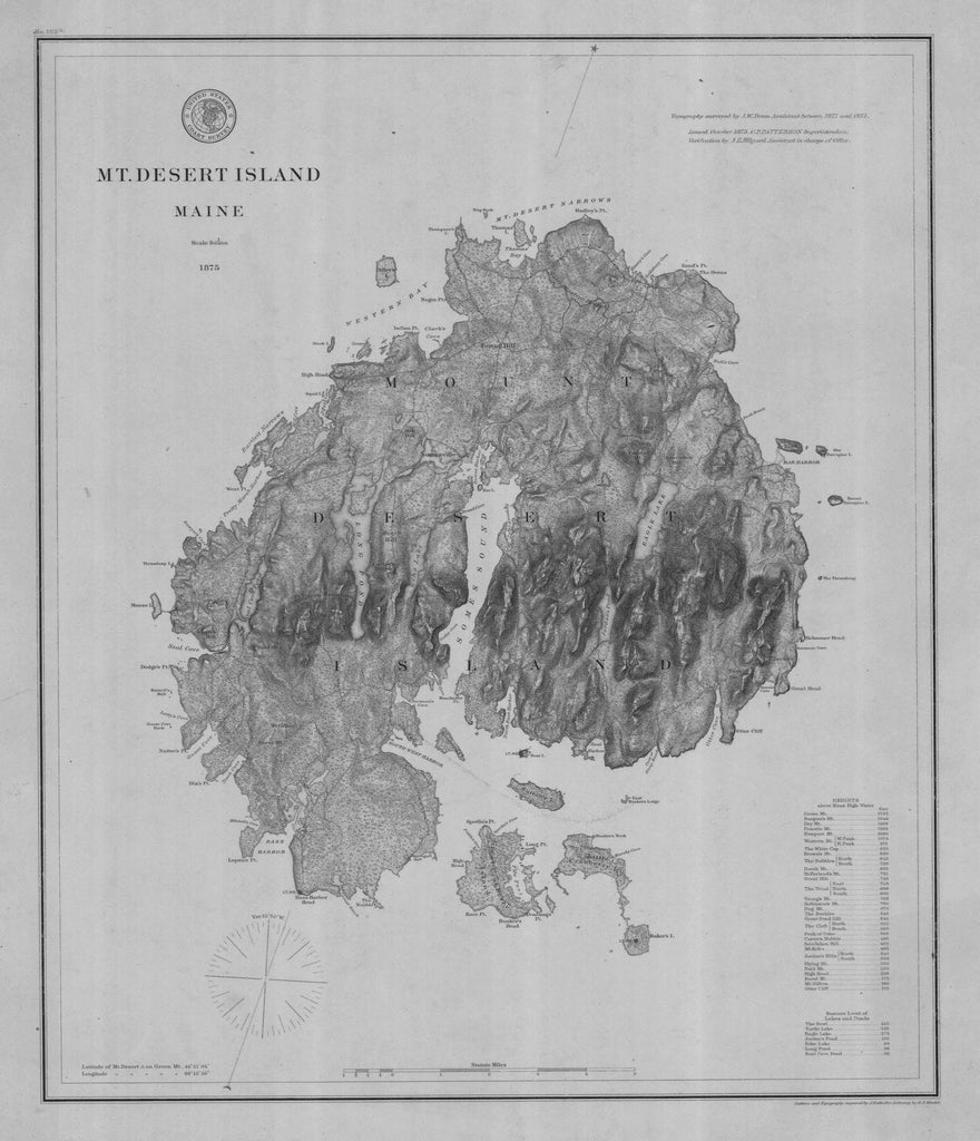 Mt. Desert Island - Maine - Historical Map 1875