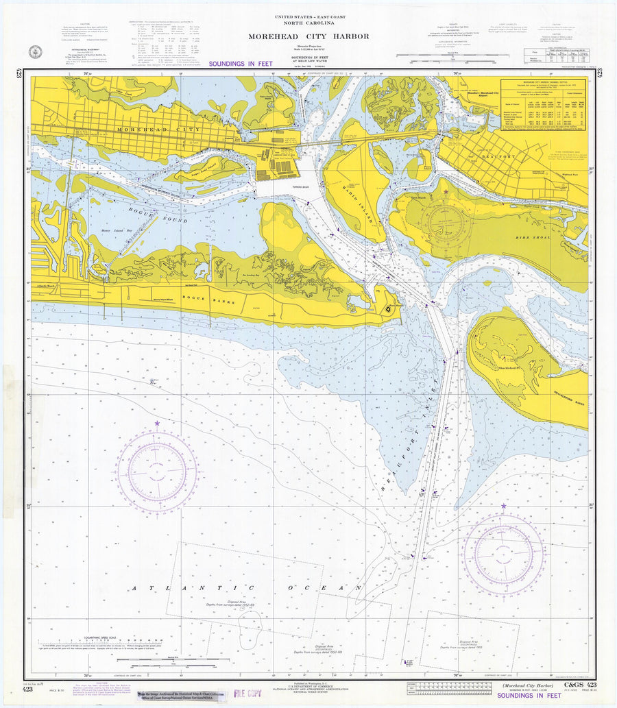 Morehead City Harbor Map - 1972