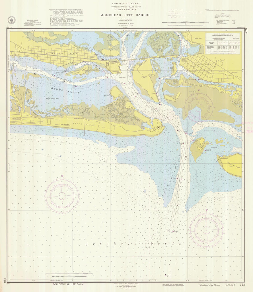 Morehead City Harbor Map - 1953