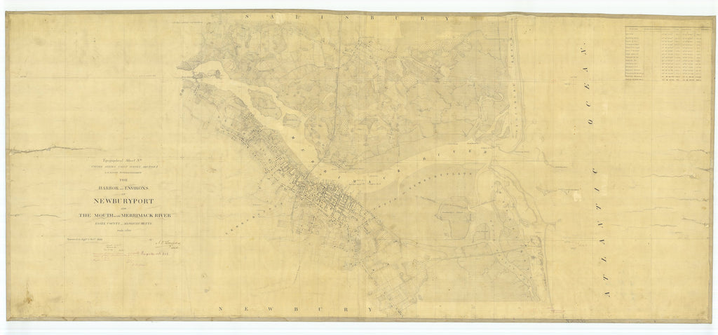 Newburyport Map - 1912