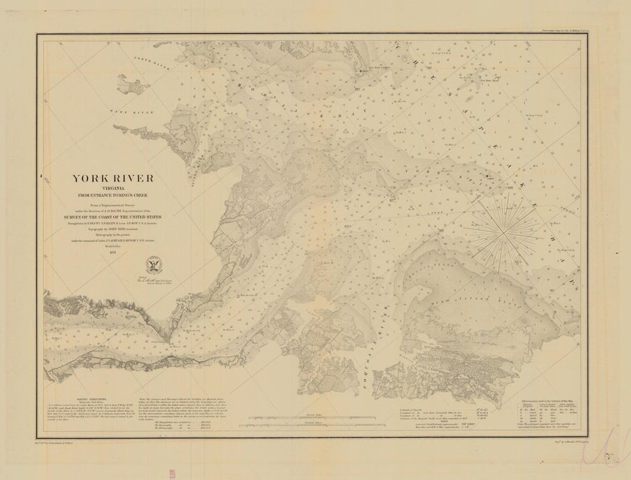 York River Map 1871